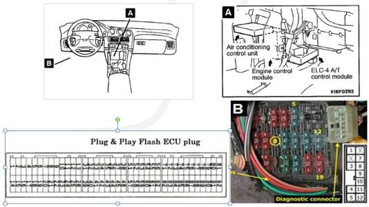 Chromedecu org | 91-93 US VR4 Version 1 Plug and Play Flash Ecu